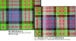 MacDonald clan tartan, from official tartan map