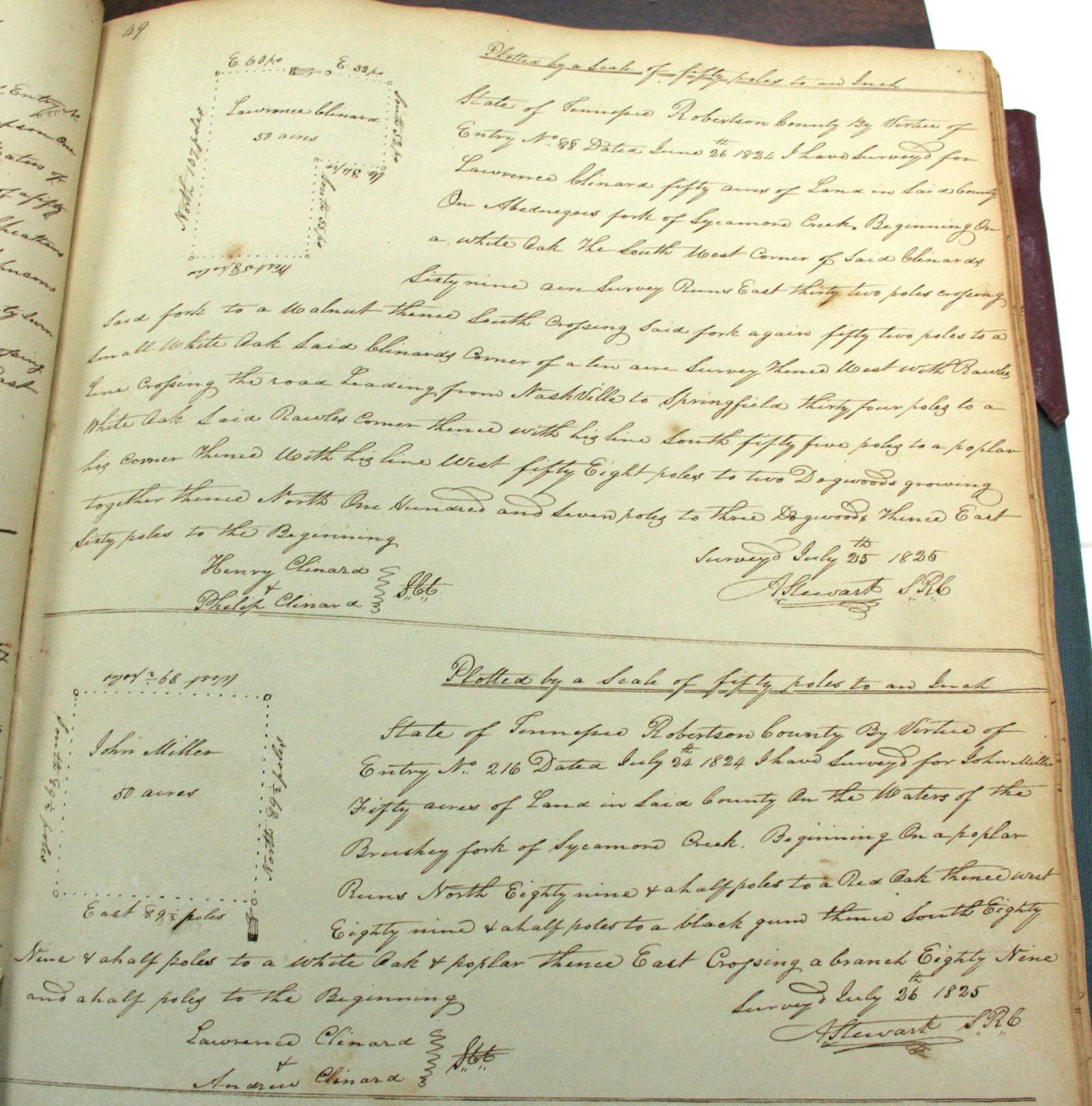 Tennessee robertson county springfield - Clinard Lawrence Miller John 1825 2 Surveys