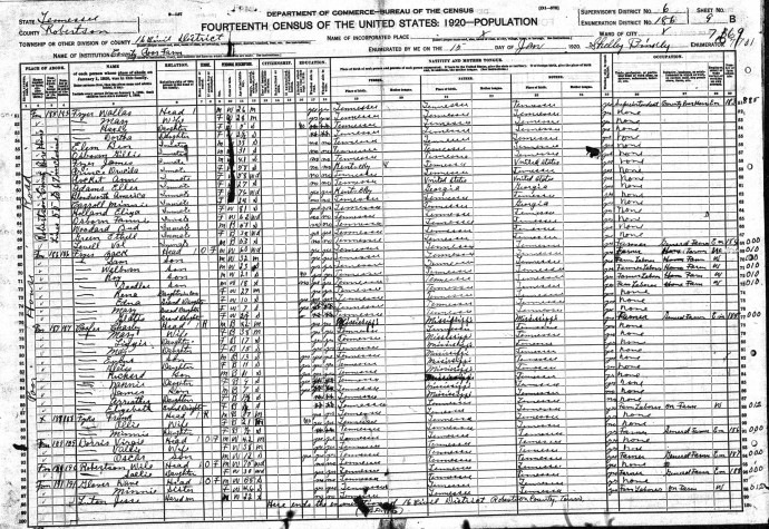 Poor House rd, 1920UnitedStatesFederalCensus_Tennessee_Robertso_249092520