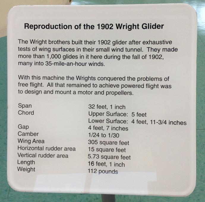 Wright Bros glider 1902 info